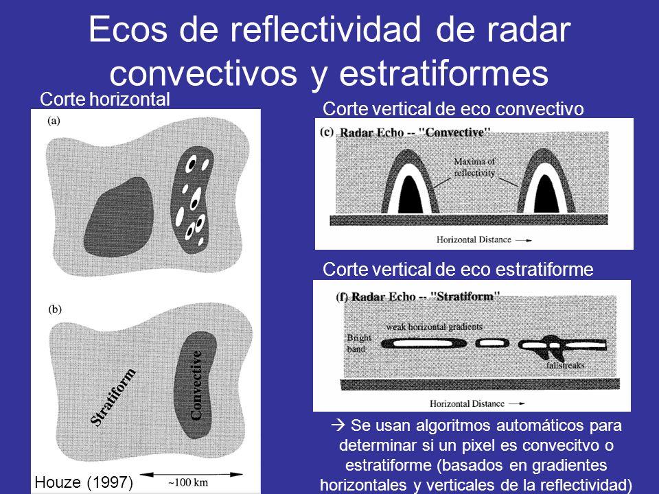 Ecos de reflectividad de radar convectivos y estratiformes