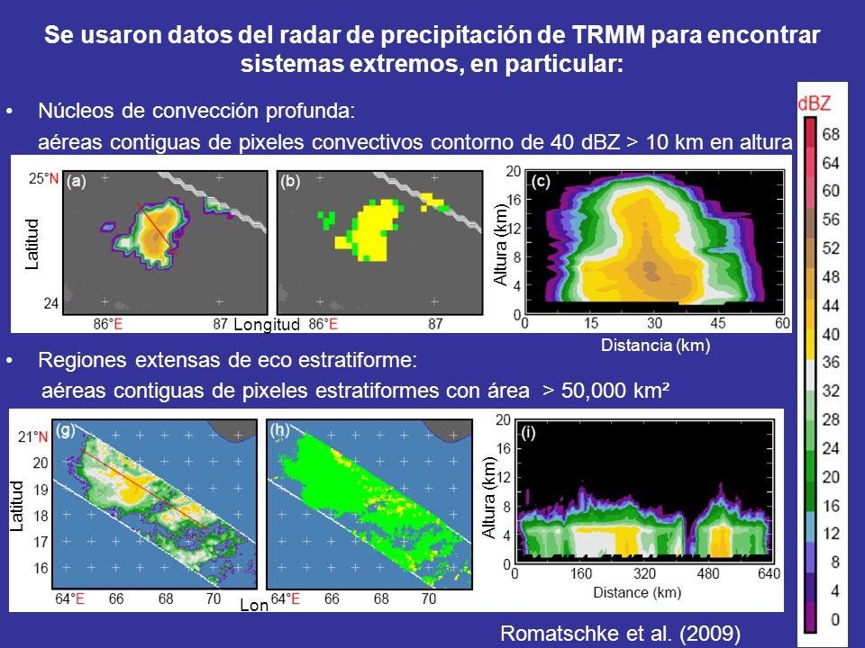 Se usaron datos del radar de precipitación de TRMM para encontrar sistemas extremos, en particular: