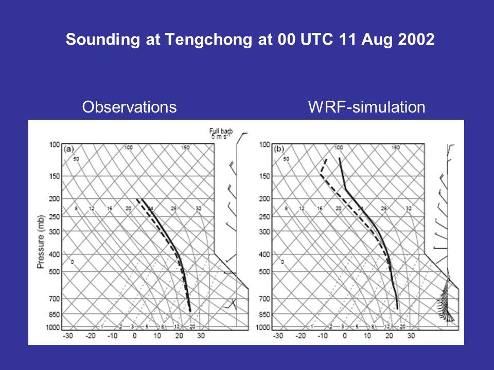 Sounding at Tengchong at 00 UTC 11 Aug 2002