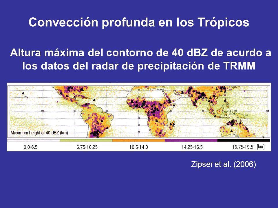 Convección profunda en los Trópicos
