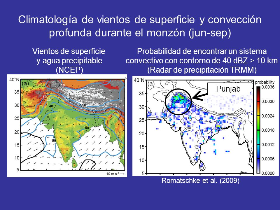 Climatología de vientos de superficie y convección profunda durante el monzón (jun-sep)