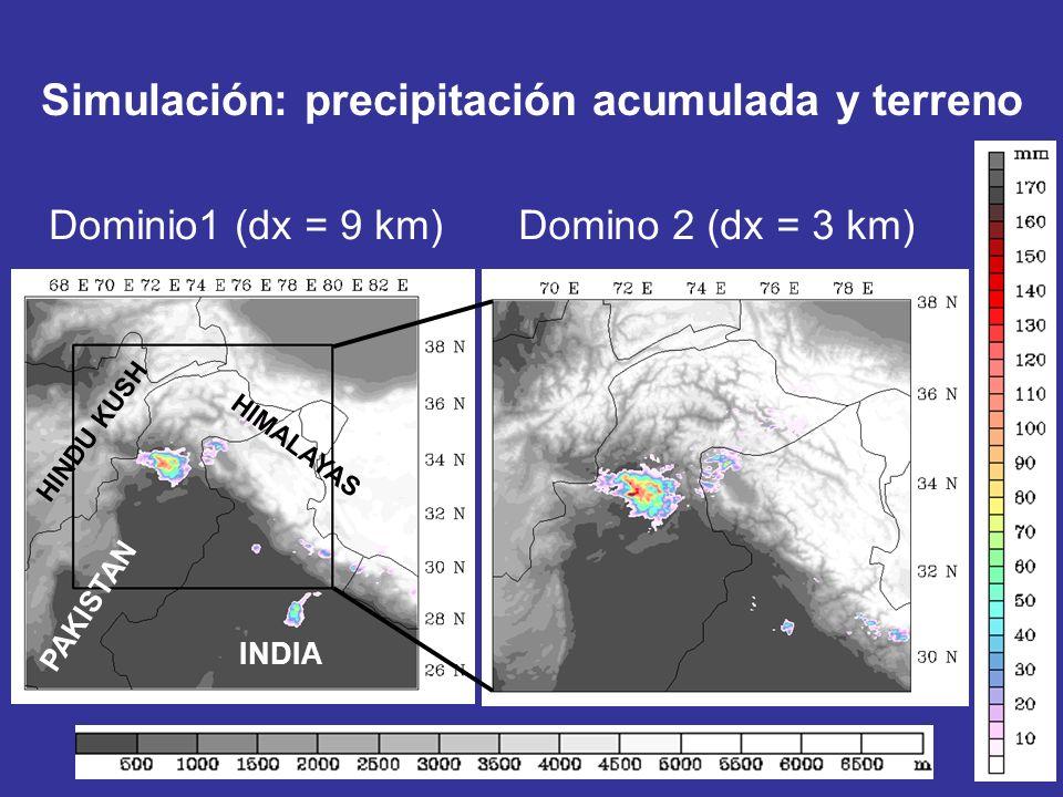 Simulación: precipitación acumulada y terreno