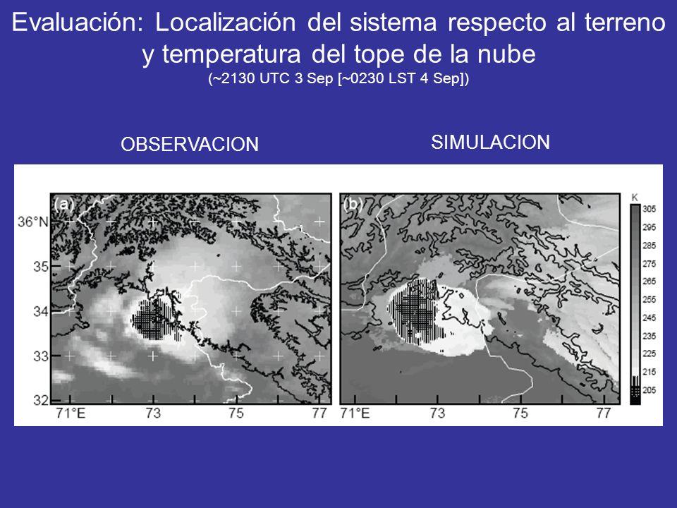 Evaluación: Localización del sistema respecto al terreno y temperatura del tope de la nube