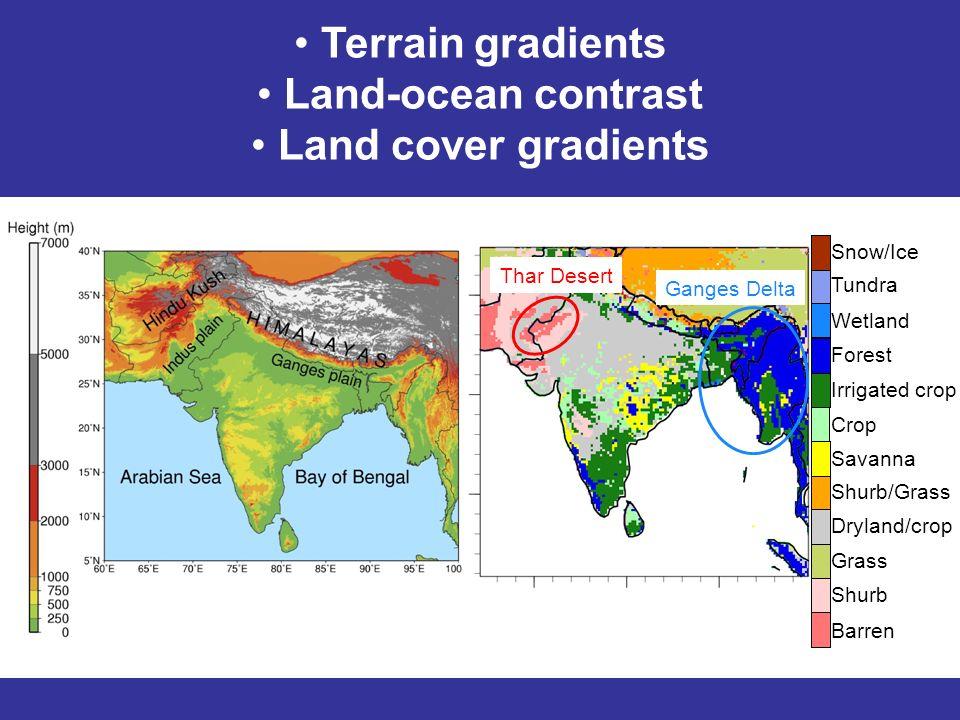 Terrain gradients Land-ocean contrast Land cover gradients