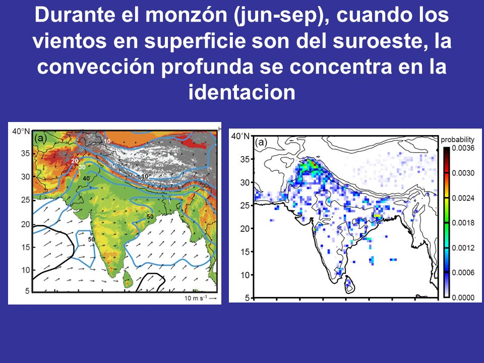Durante el monzón (jun-sep), cuando los vientos en superficie son del suroeste, la convección profunda se concentra en la identacion