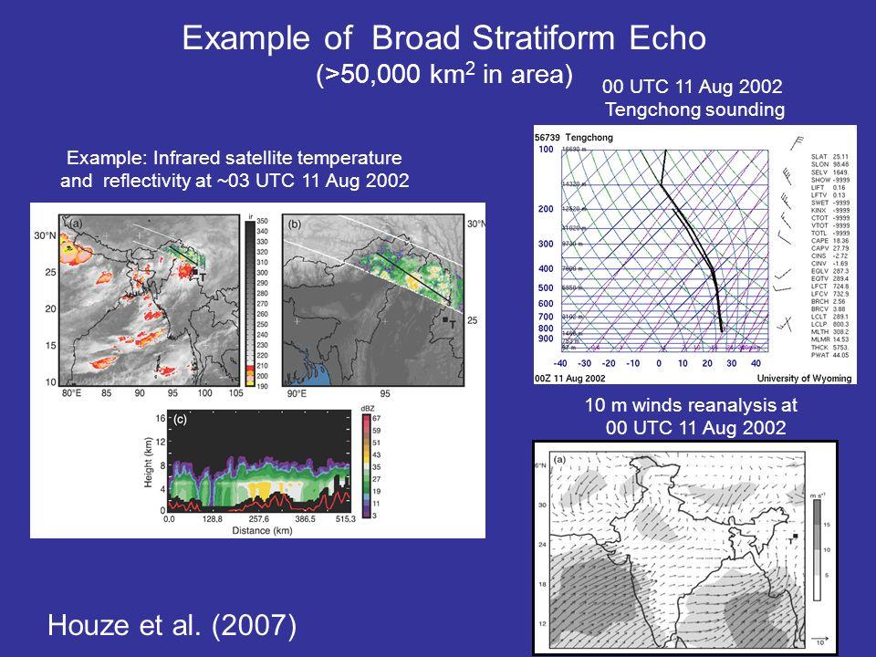 Example of Broad Stratiform Echo