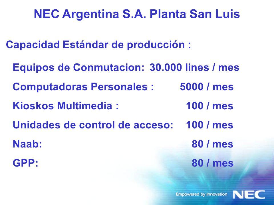NEC Argentina S.A. Planta San Luis Capacidad Estándar de producción :