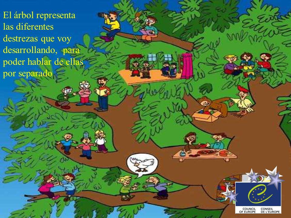 El árbol representa las diferentes destrezas que voy desarrollando, para poder hablar de ellas por separado