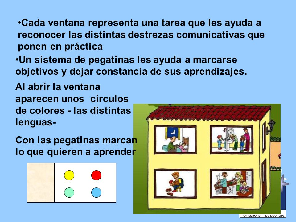 Cada ventana representa una tarea que les ayuda a reconocer las distintas destrezas comunicativas que ponen en práctica