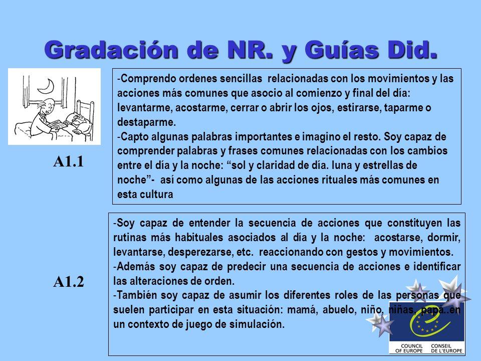 Gradación de NR. y Guías Did.