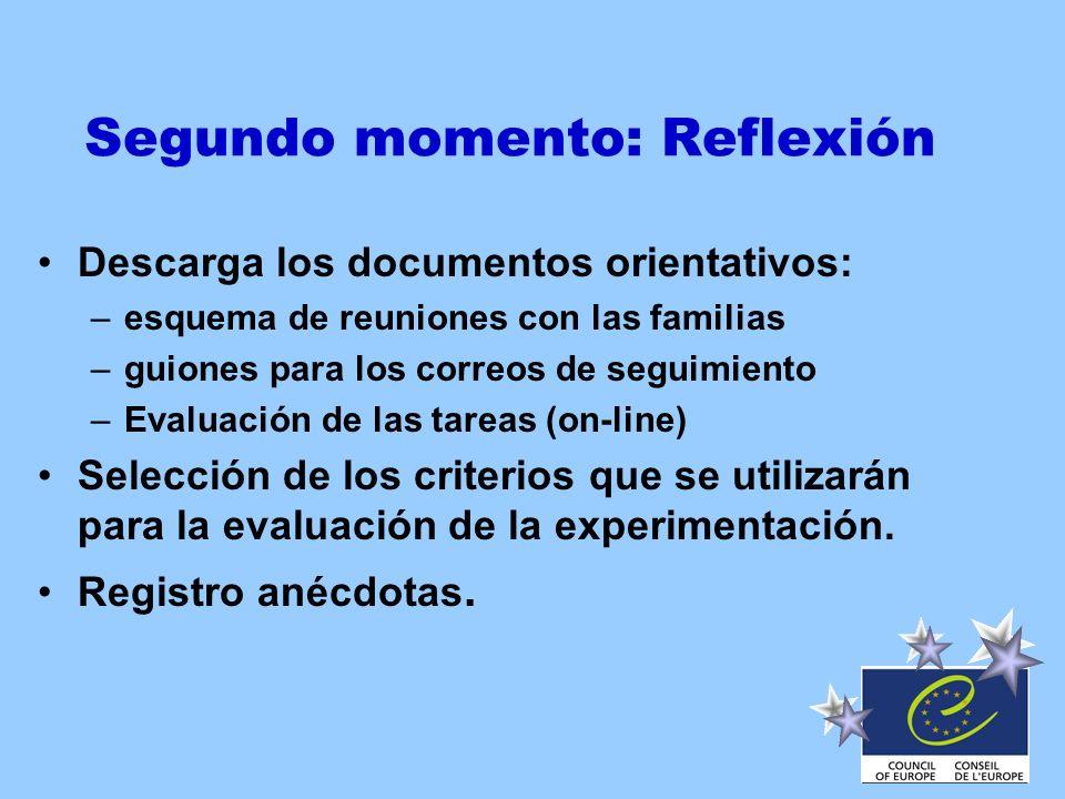 Segundo momento: Reflexión