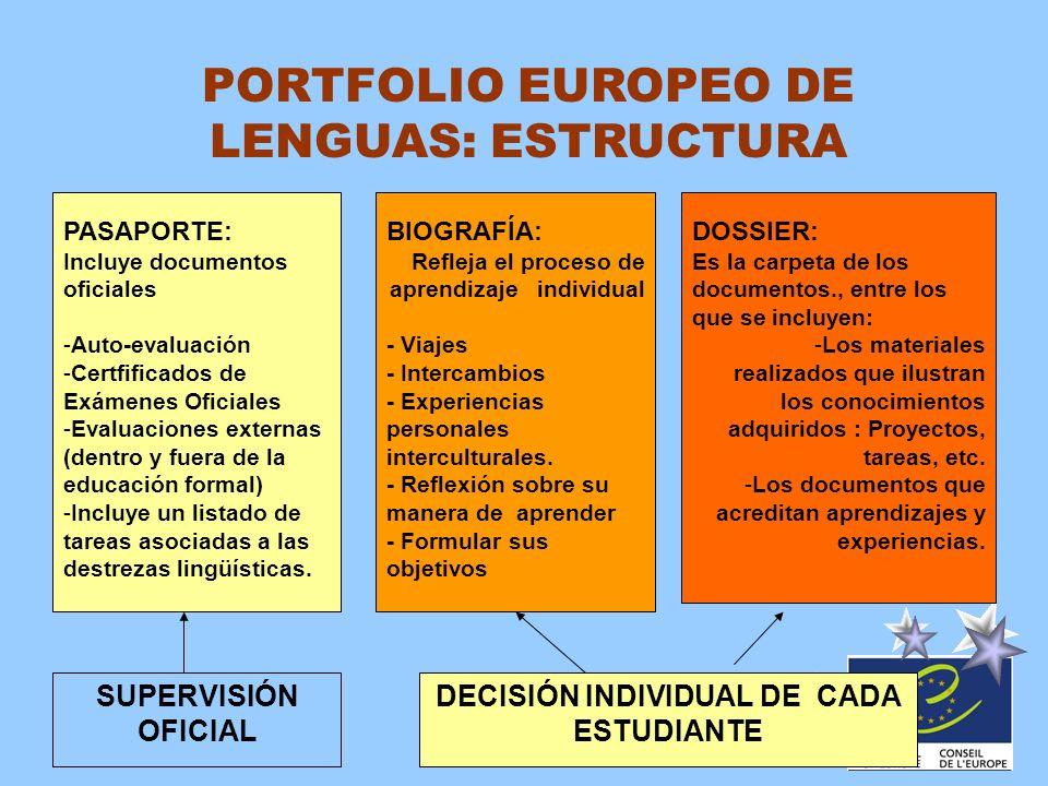 DECISIÓN INDIVIDUAL DE CADA ESTUDIANTE