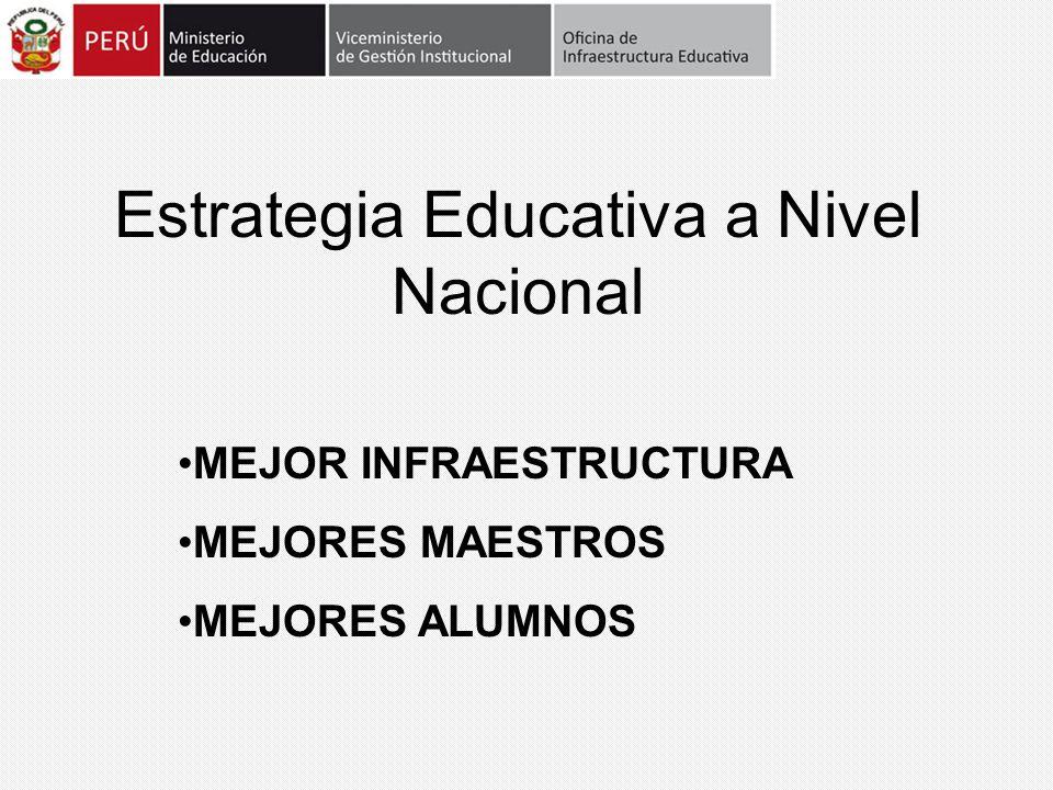 Estrategia Educativa a Nivel Nacional