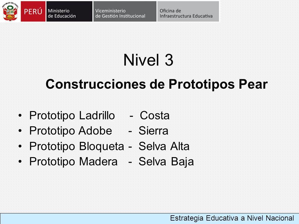 Construcciones de Prototipos Pear