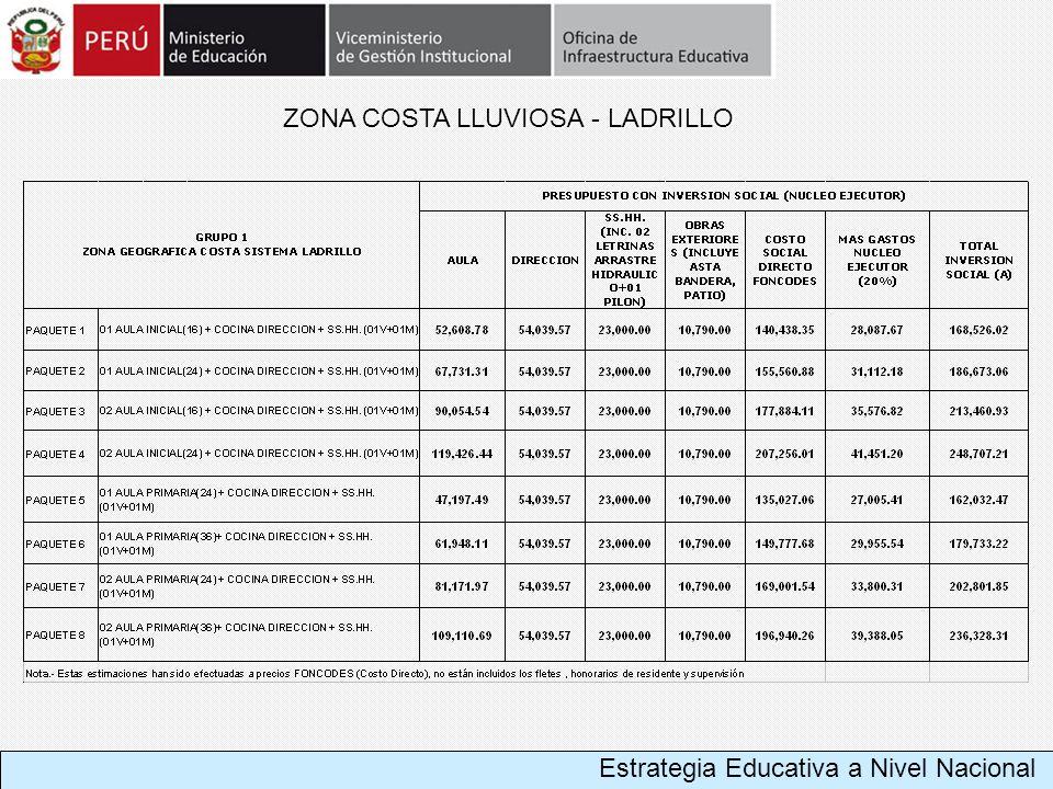 ZONA COSTA LLUVIOSA - LADRILLO