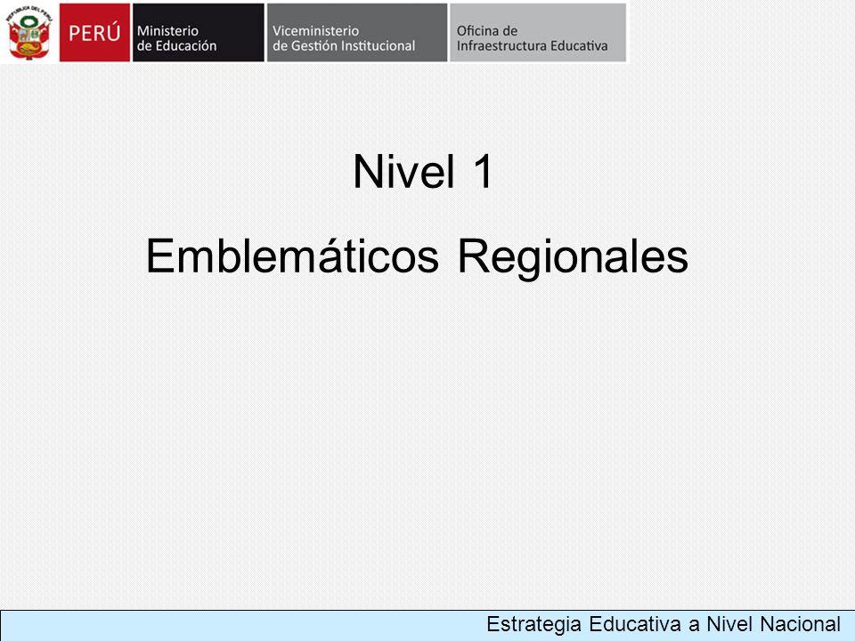 Emblemáticos Regionales