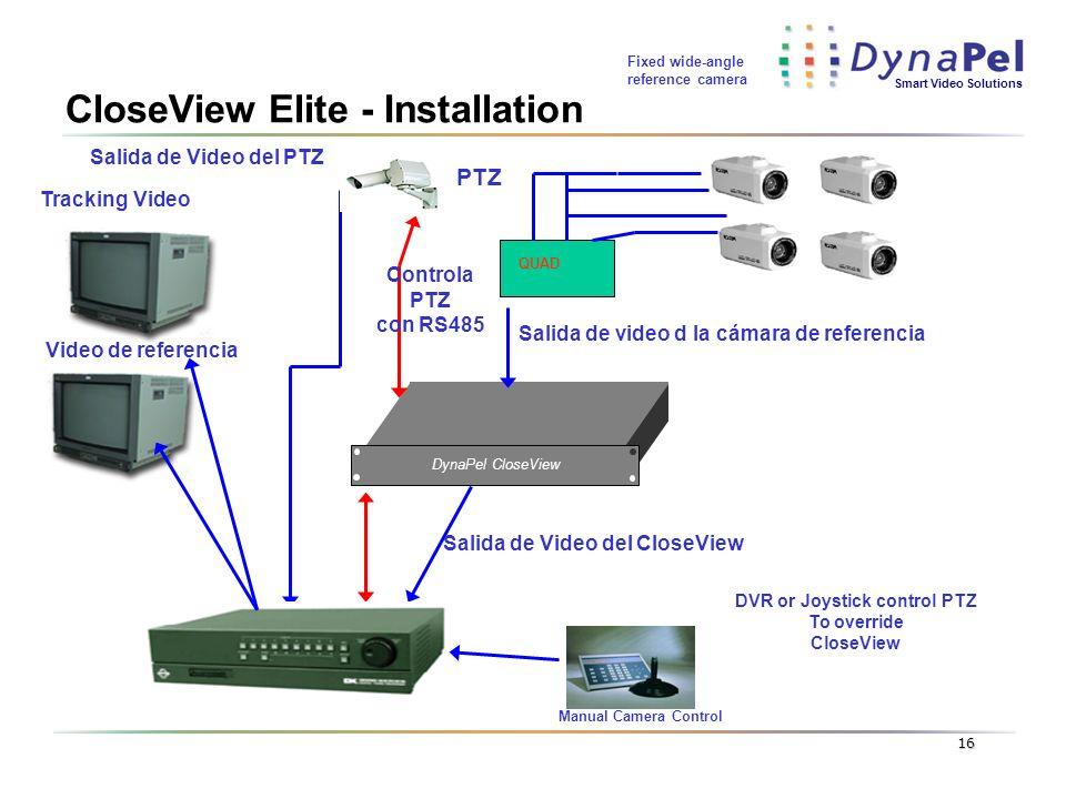 CloseView Elite - Installation