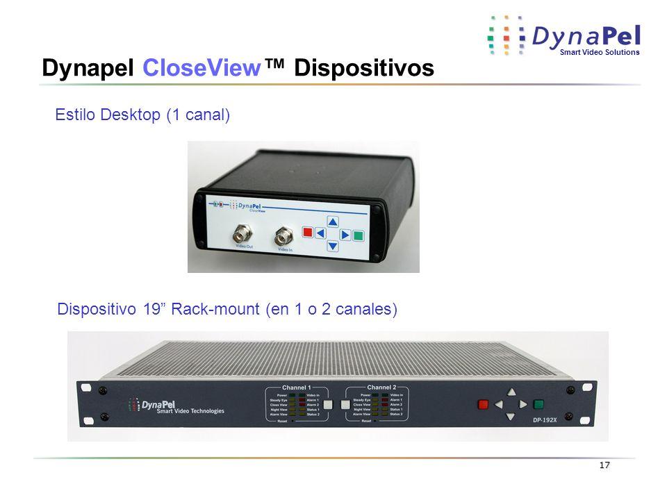 Dynapel CloseView™ Dispositivos