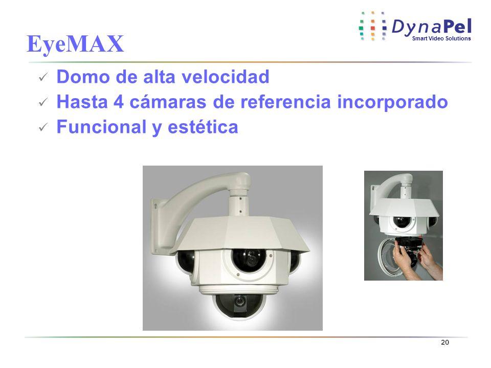 EyeMAX Domo de alta velocidad