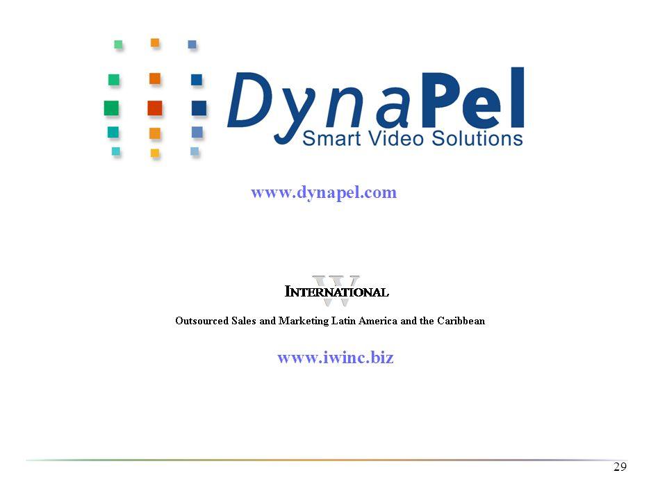 Dynapel Inc. 3/24/2017 www.dynapel.com www.iwinc.biz