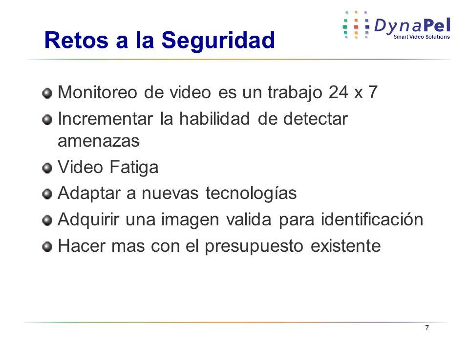 Retos a la Seguridad Monitoreo de video es un trabajo 24 x 7