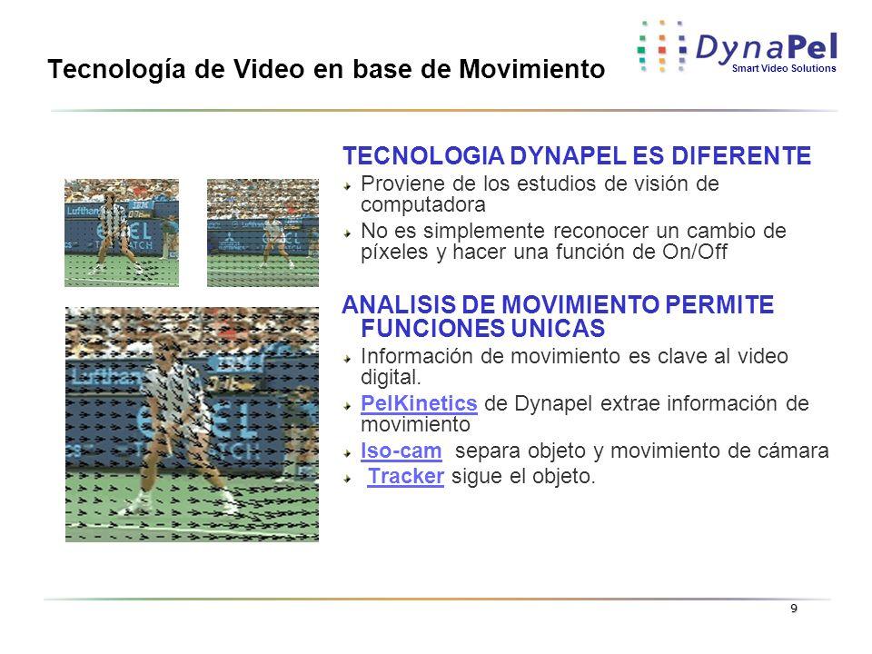 Tecnología de Video en base de Movimiento