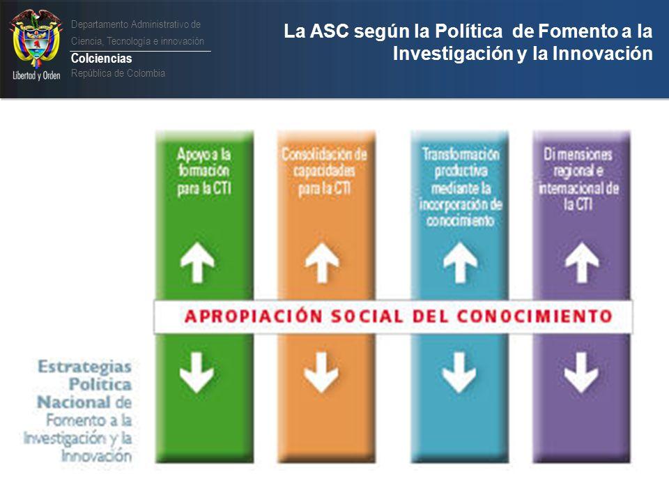 La ASC según la Política de Fomento a la Investigación y la Innovación
