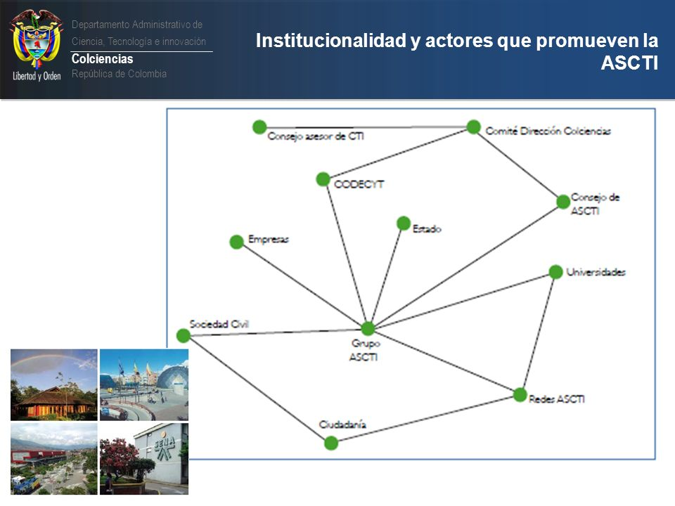 Institucionalidad y actores que promueven la ASCTI