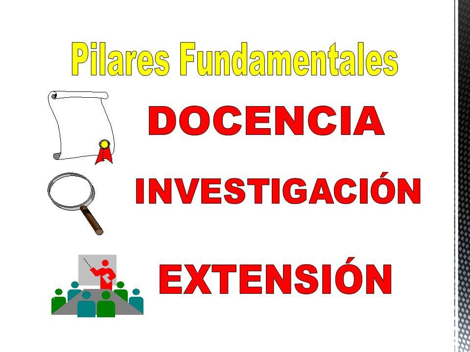 Pilares Fundamentales