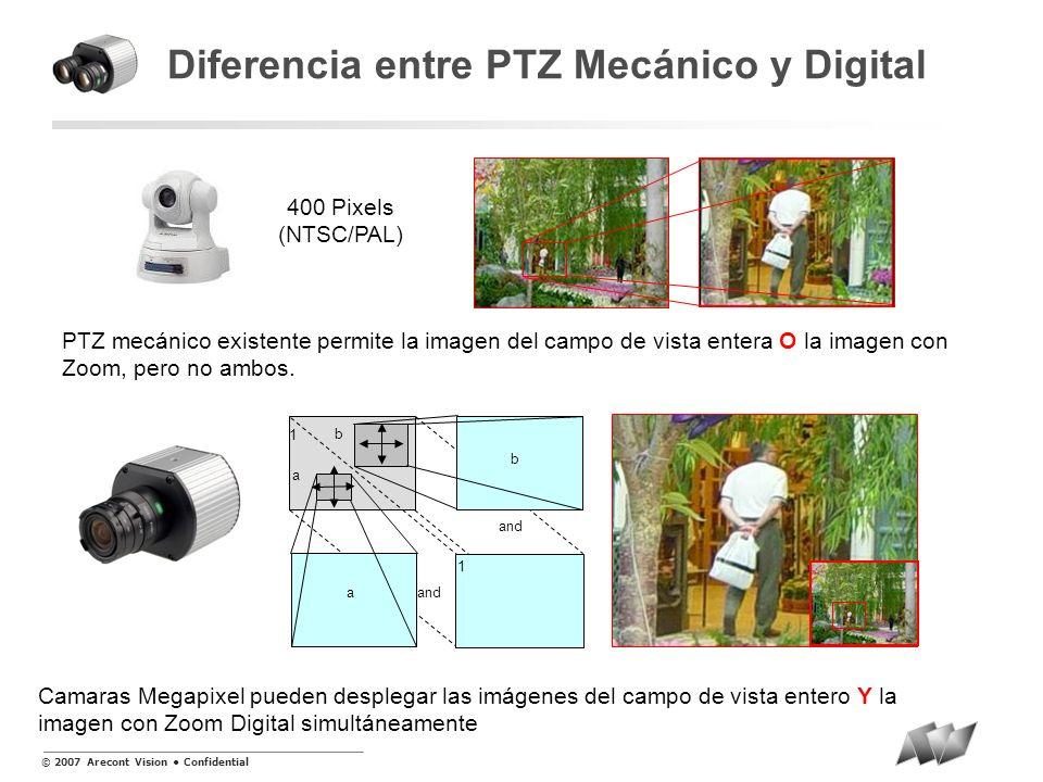 Diferencia entre PTZ Mecánico y Digital