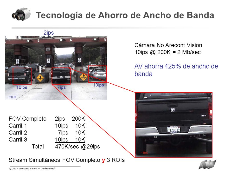 Tecnología de Ahorro de Ancho de Banda