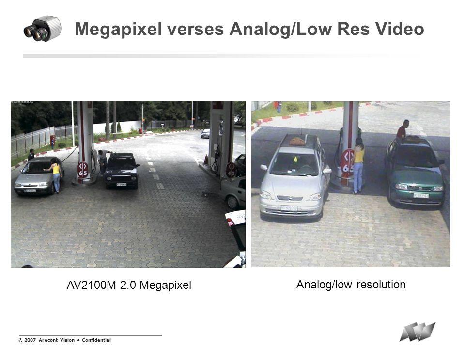 Megapixel verses Analog/Low Res Video