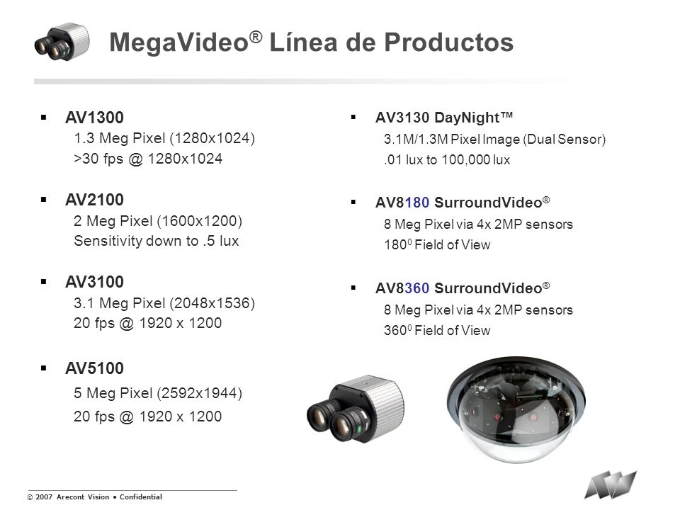 MegaVideo® Línea de Productos