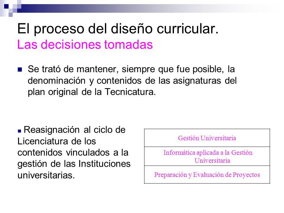 El proceso del diseño curricular. Las decisiones tomadas