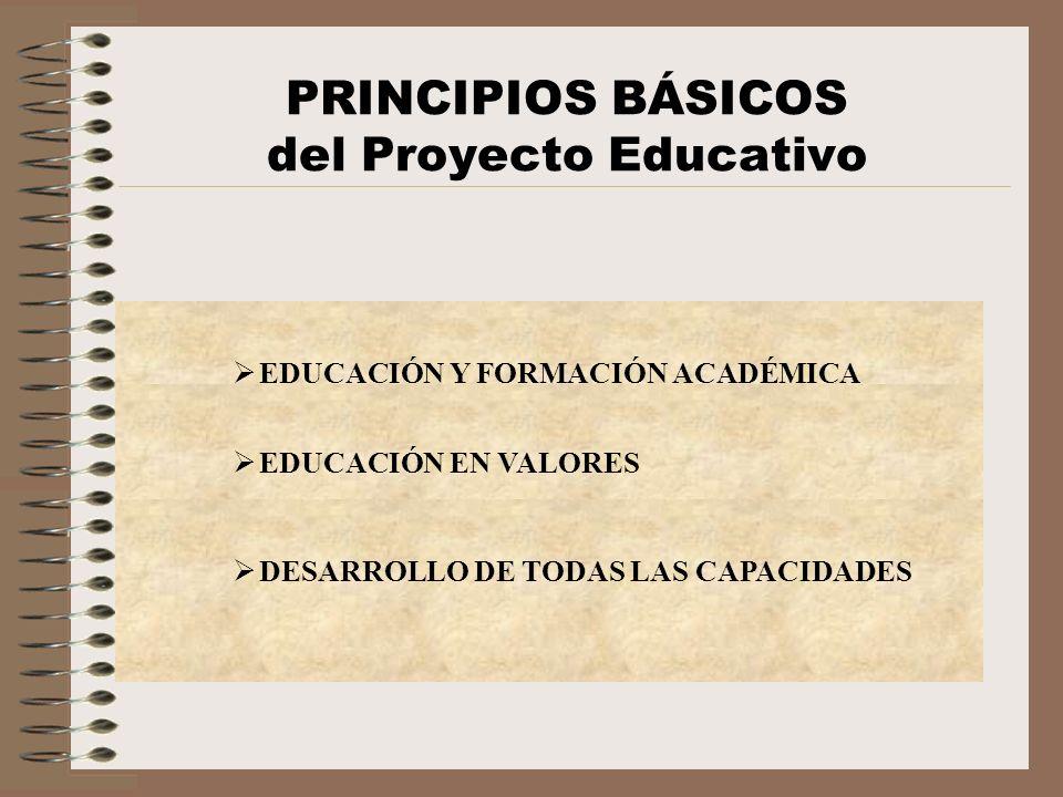 PRINCIPIOS BÁSICOS del Proyecto Educativo