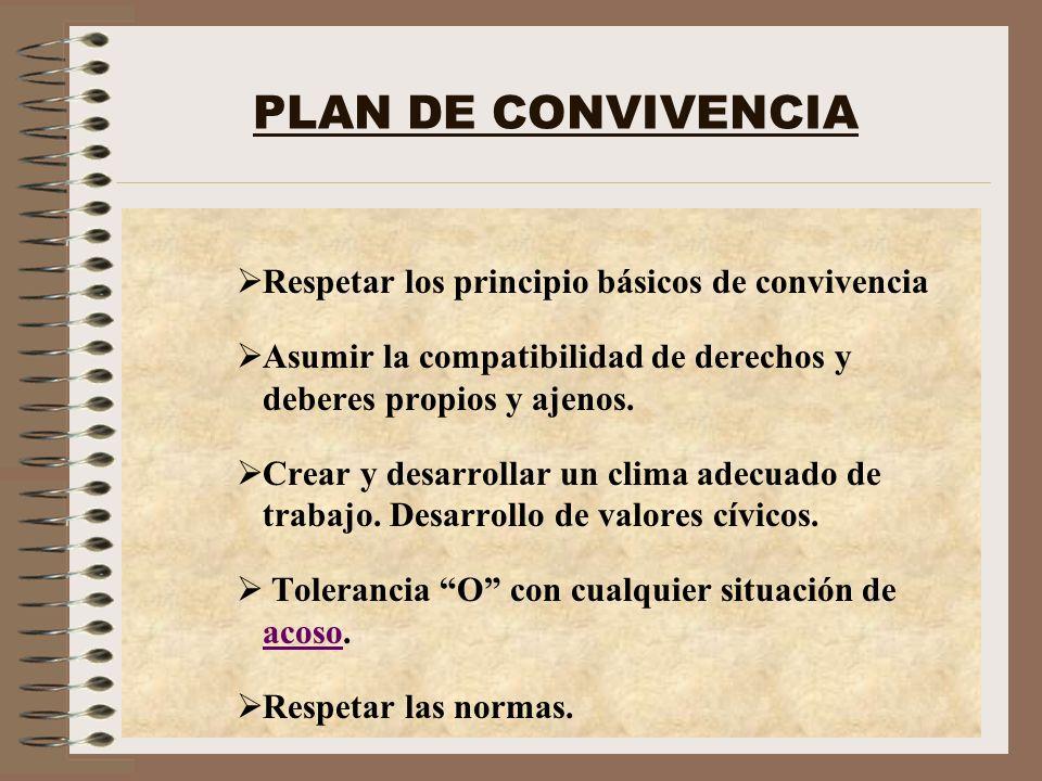 PLAN DE CONVIVENCIA Respetar los principio básicos de convivencia
