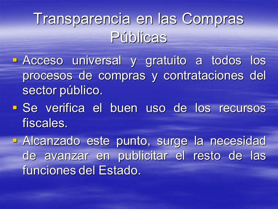 Transparencia en las Compras Públicas
