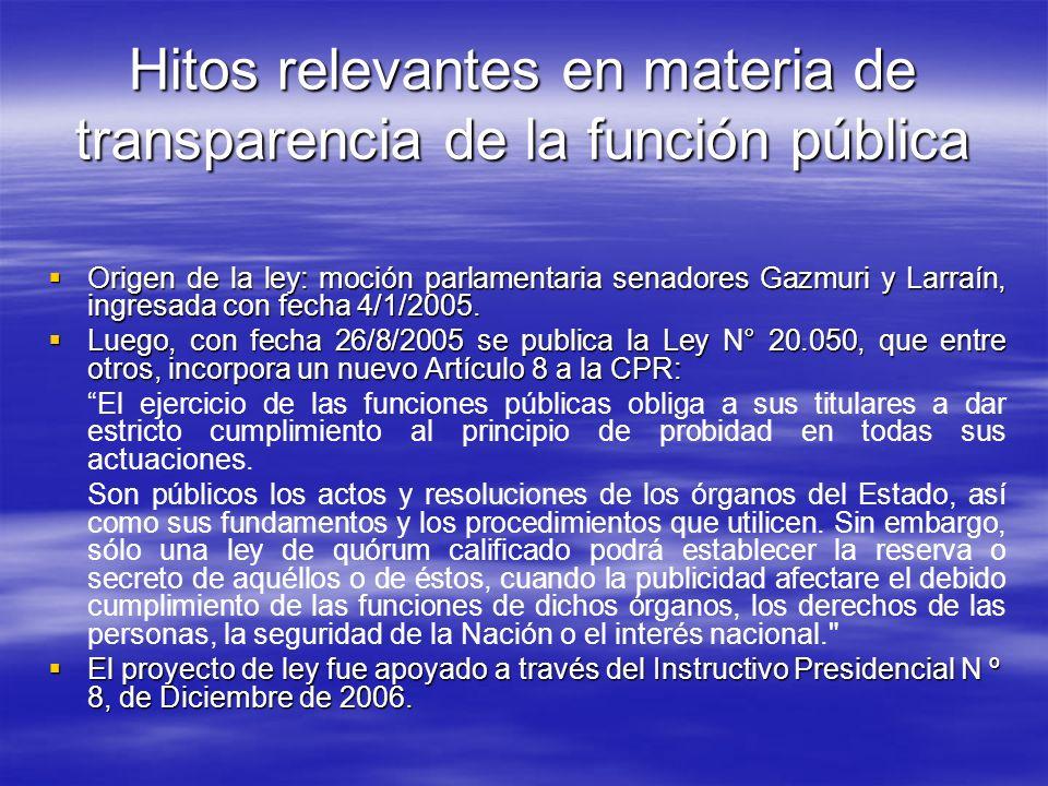 Hitos relevantes en materia de transparencia de la función pública
