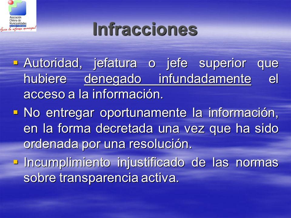 Infracciones Autoridad, jefatura o jefe superior que hubiere denegado infundadamente el acceso a la información.
