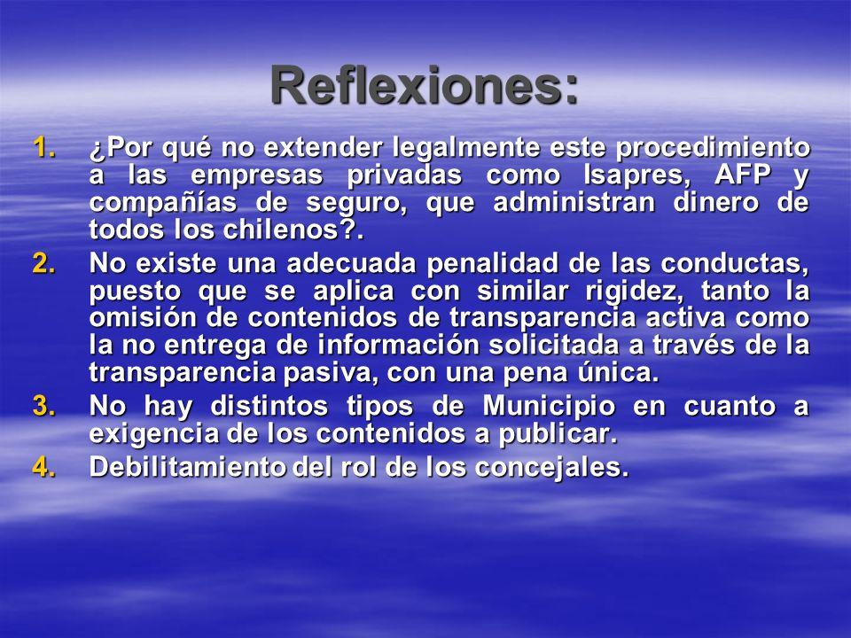 Reflexiones: