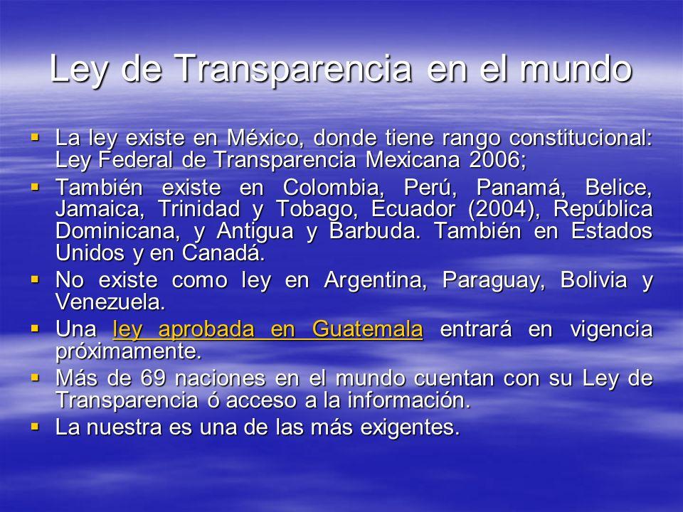 Ley de Transparencia en el mundo