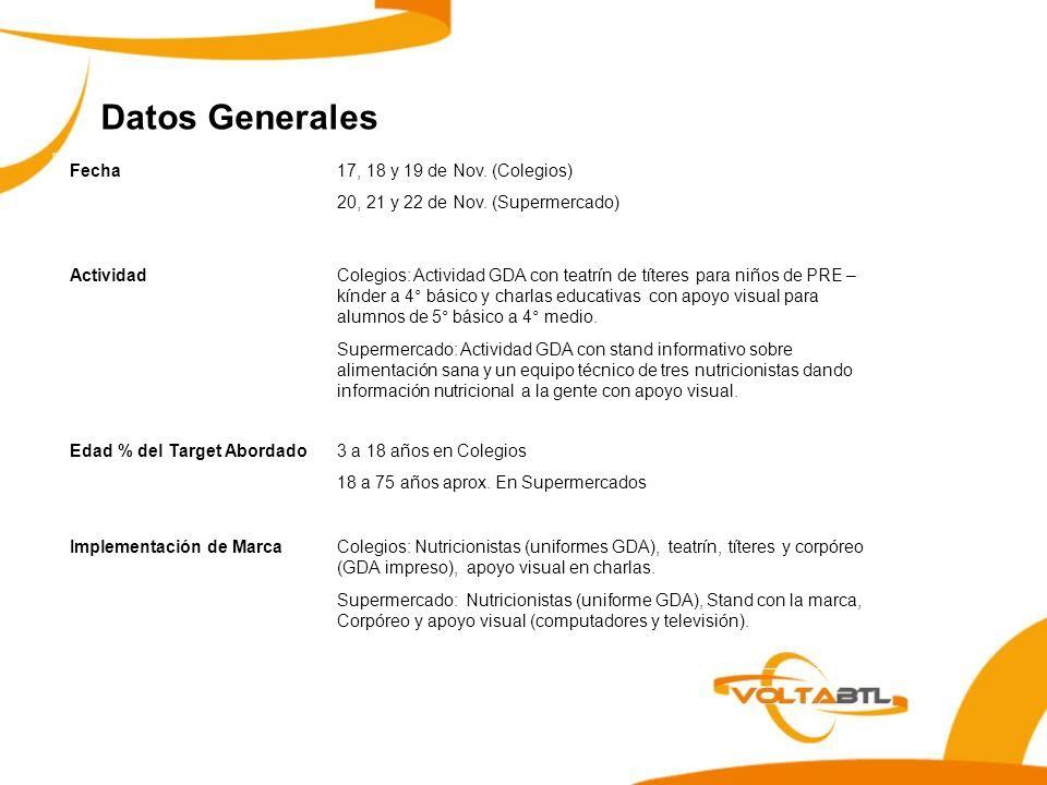 Datos Generales Fecha 17, 18 y 19 de Nov. (Colegios)
