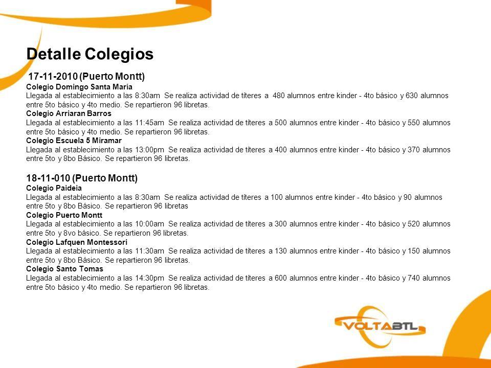 Detalle Colegios 18-11-010 (Puerto Montt) 17-11-2010 (Puerto Montt)