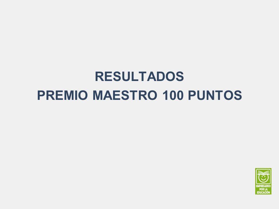 RESULTADOS PREMIO MAESTRO 100 PUNTOS