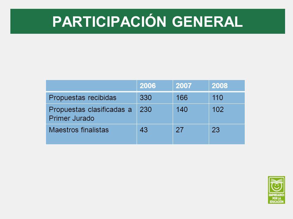 PARTICIPACIÓN GENERAL