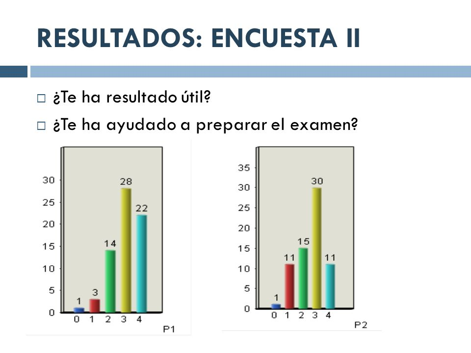 RESULTADOS: ENCUESTA II