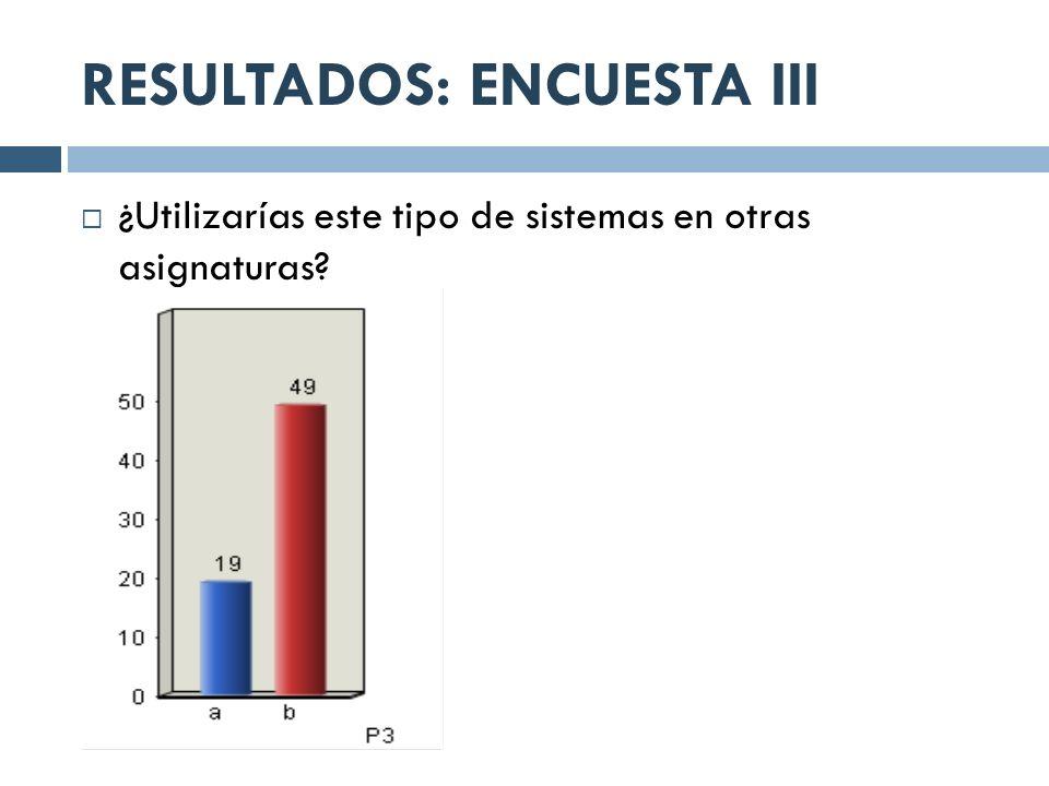 RESULTADOS: ENCUESTA III