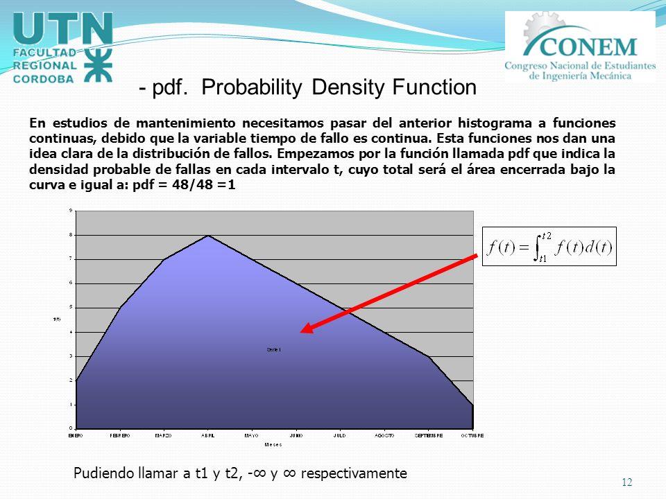 - pdf. Probability Density Function