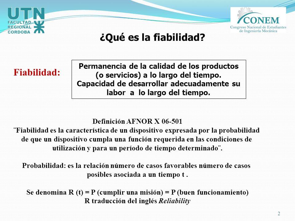 ¿Qué es la fiabilidad Fiabilidad: