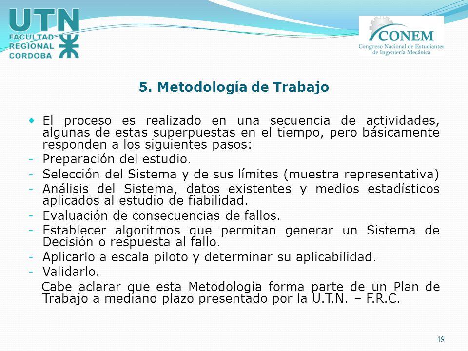 5. Metodología de Trabajo